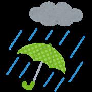 一 時雨 時々 雨 の 違い